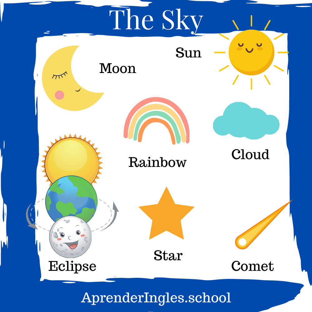 Sky english vocabulary